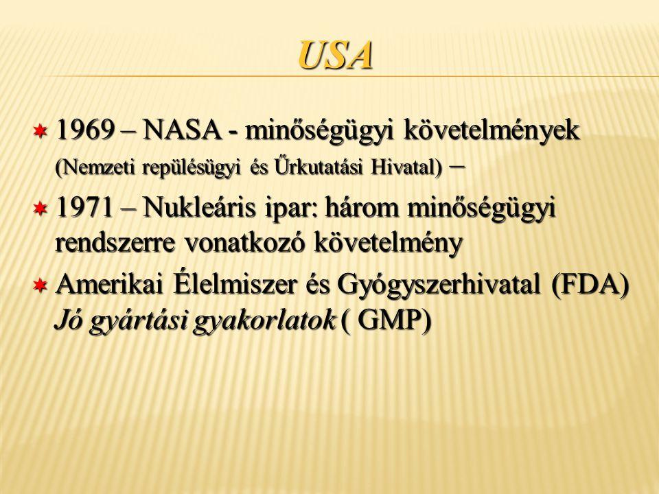 USA USA ¬ 1969 – NASA - minőségügyi követelmények (Nemzeti repülésügyi és Űrkutatási Hivatal) – ¬ 1971 – Nukleáris ipar: három minőségügyi rendszerre
