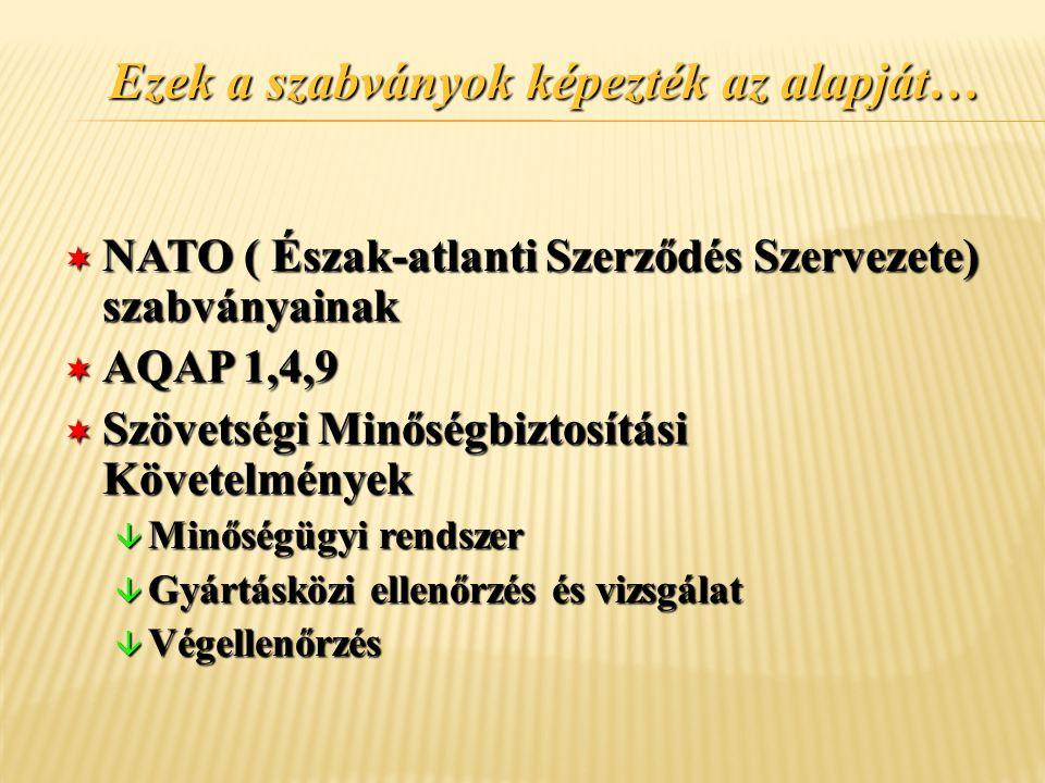 Ezek a szabványok képezték az alapját… ¬ NATO ( Észak-atlanti Szerződés Szervezete) szabványainak ¬ AQAP 1,4,9 ¬ Szövetségi Minőségbiztosítási Követel