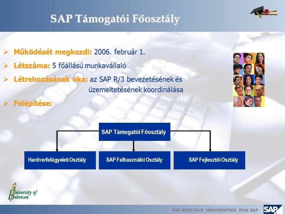 THE BEST-RUN UNIVERSITIES RUN SAP Két mérföldkő 2006. január 16. A Debreceni Egyetem gazdálkodását az SAP integrált ügyviteli rendszerben tartja nyilv