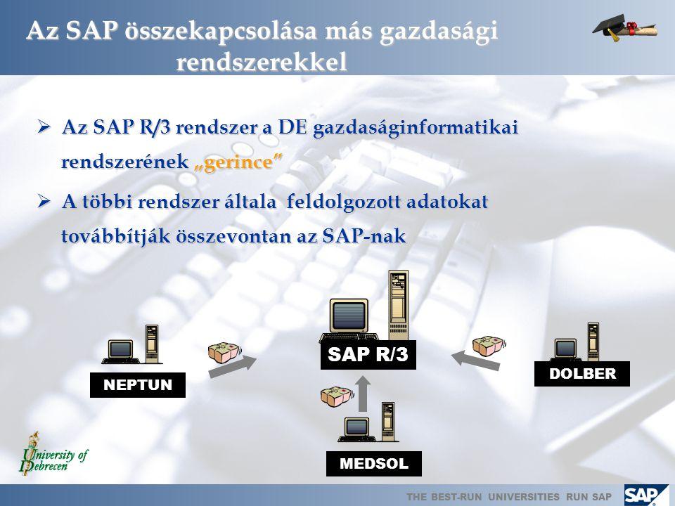 THE BEST-RUN UNIVERSITIES RUN SAP IV. Interfészek és átforgatók