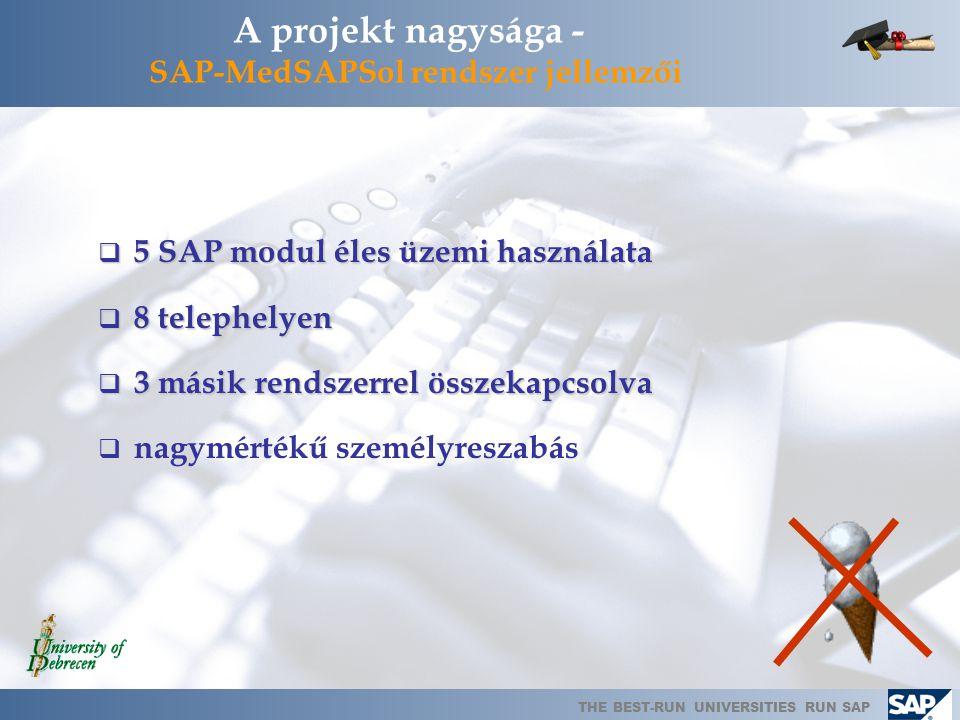 THE BEST-RUN UNIVERSITIES RUN SAP A projekt nagysága - SAP-MedSAPSol rendszer jellemzői  5 SAP modul éles üzemi használata  8 telephelyen  3 másik rendszerrel összekapcsolva  nagymértékű személyreszabás