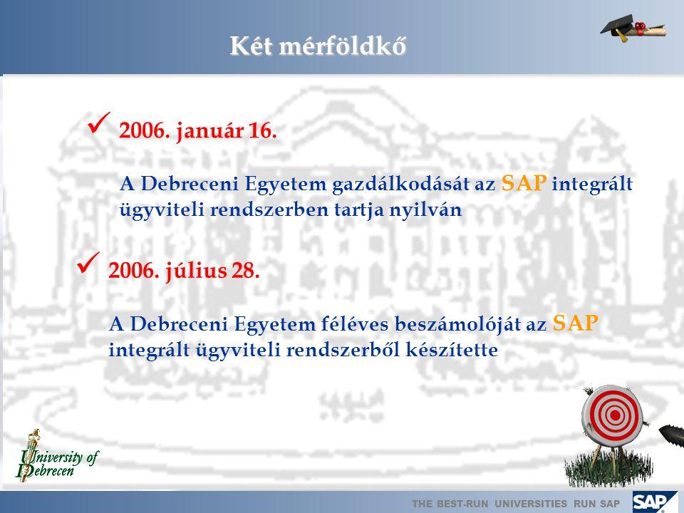 THE BEST-RUN UNIVERSITIES RUN SAP Két mérföldkő 2006.