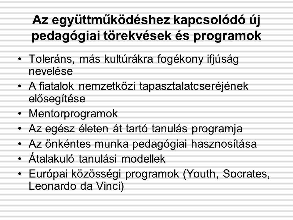 Az együttműködéshez kapcsolódó új pedagógiai törekvések és programok Toleráns, más kultúrákra fogékony ifjúság nevelése A fiatalok nemzetközi tapaszta