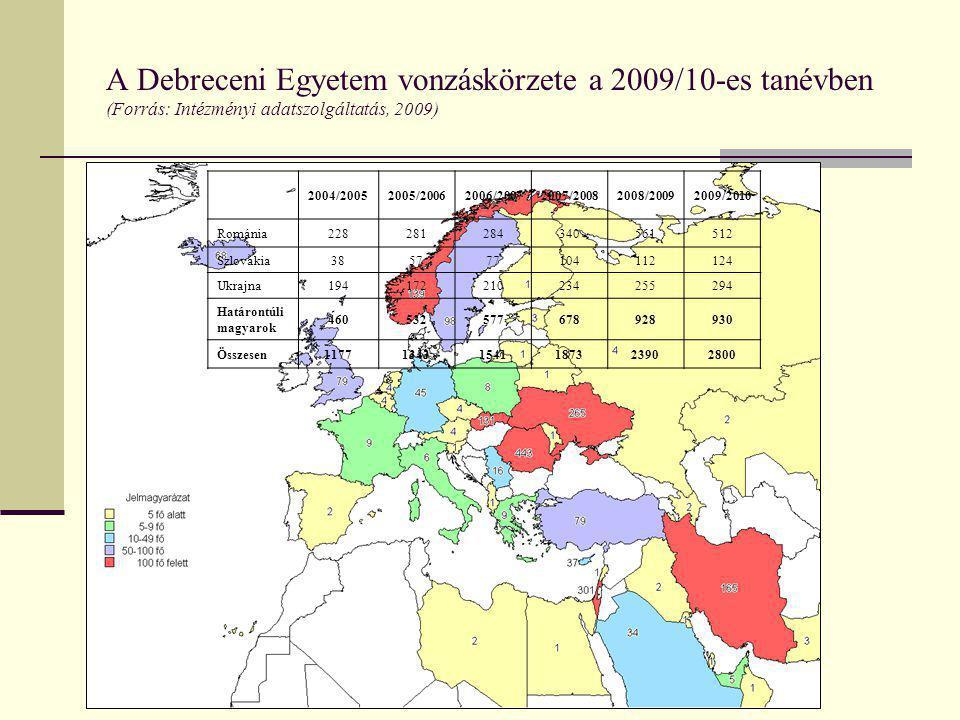 A Debreceni Egyetem vonzáskörzete a 2009/10-es tanévben (Forrás: Intézményi adatszolgáltatás, 2009) 2004/20052005/20062006/20072007/20082008/20092009/