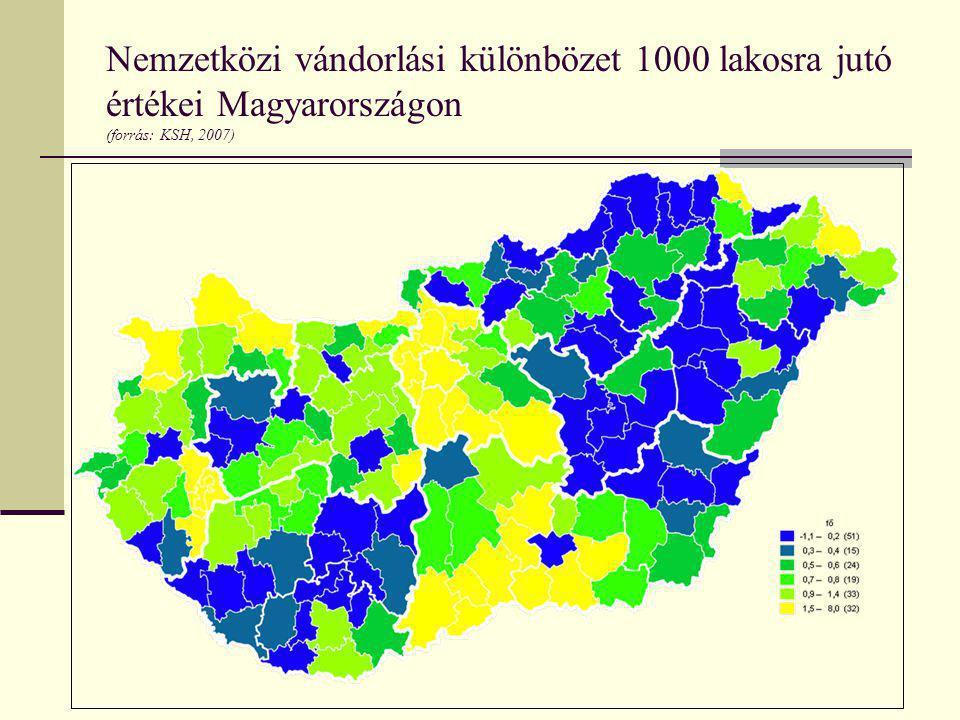 Nemzetközi vándorlási különbözet 1000 lakosra jutó értékei Magyarországon (forrás: KSH, 2007)