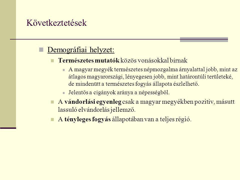 Következtetések Demográfiai helyzet: Természetes mutatók közös vonásokkal bírnak A magyar megyék természetes népmozgalma árnyalattal jobb, mint az átl