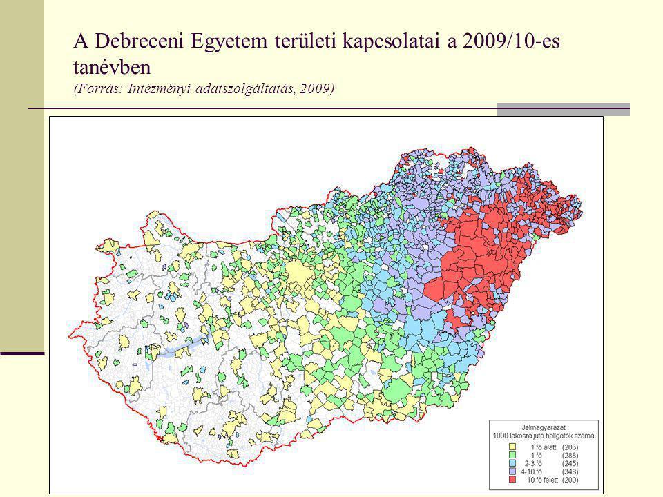 A Debreceni Egyetem területi kapcsolatai a 2009/10-es tanévben (Forrás: Intézményi adatszolgáltatás, 2009)