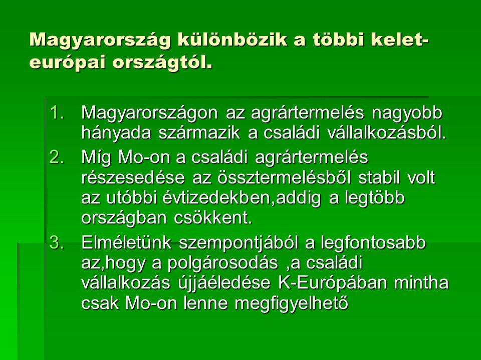 Magyarország különbözik a többi kelet- európai országtól.