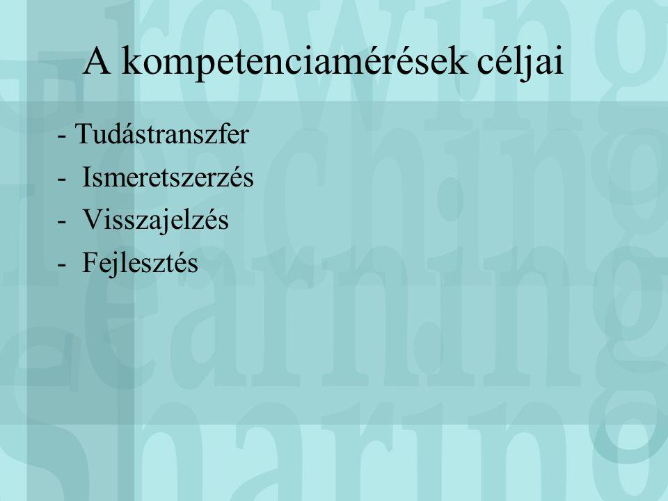 A kompetenciamérések céljai - Tudástranszfer -Ismeretszerzés -Visszajelzés -Fejlesztés
