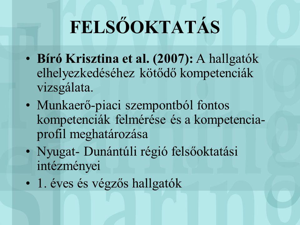 FELSŐOKTATÁS Bíró Krisztina et al. (2007): A hallgatók elhelyezkedéséhez kötődő kompetenciák vizsgálata. Munkaerő-piaci szempontból fontos kompetenciá