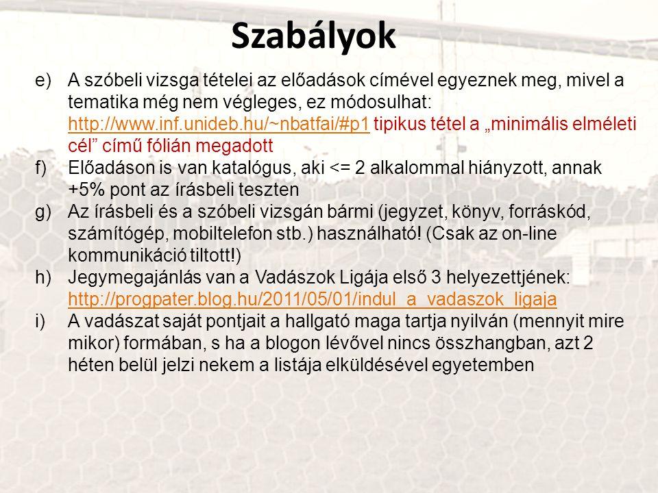 Szabályok e)A szóbeli vizsga tételei az előadások címével egyeznek meg, mivel a tematika még nem végleges, ez módosulhat: http://www.inf.unideb.hu/~nb