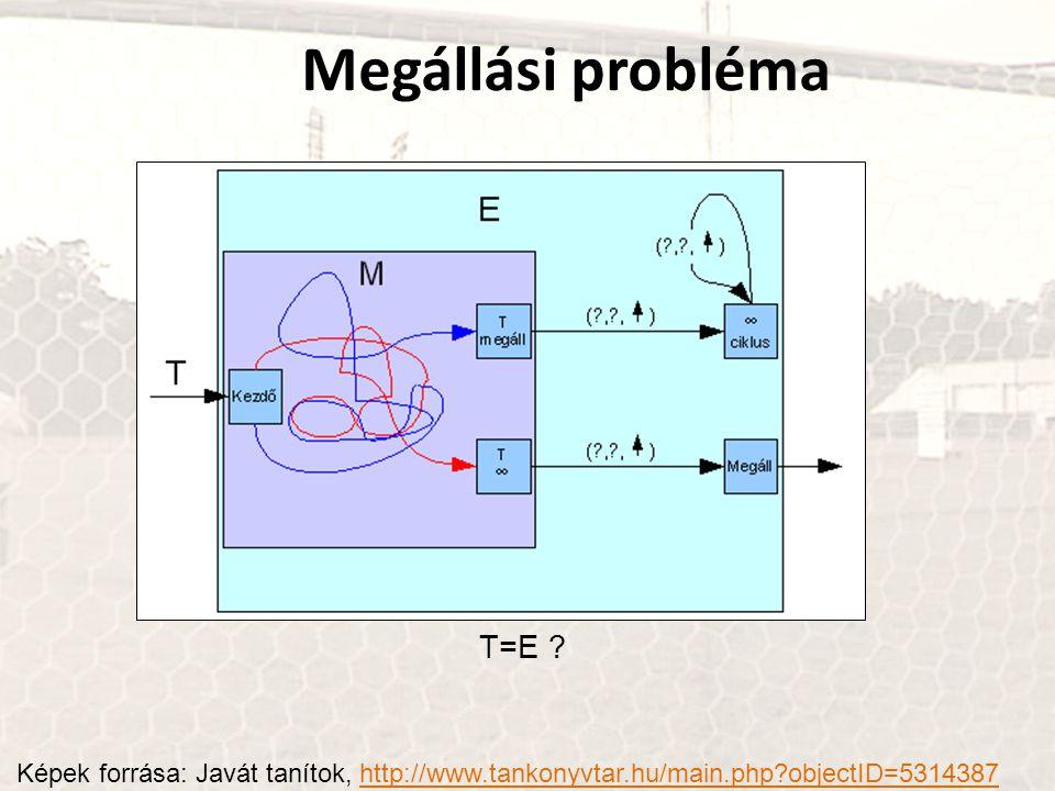 Megállási probléma Képek forrása: Javát tanítok, http://www.tankonyvtar.hu/main.php?objectID=5314387http://www.tankonyvtar.hu/main.php?objectID=531438