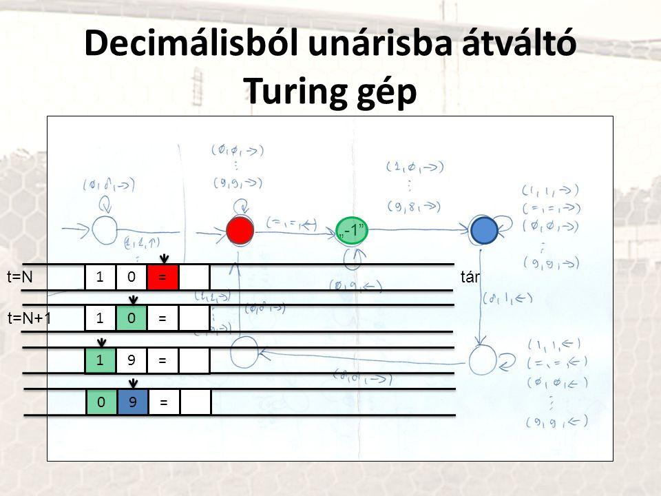 """Decimálisból unárisba átváltó Turing gép """"-1"""" tár 10= 10= 19= t=N 09= t=N+1"""