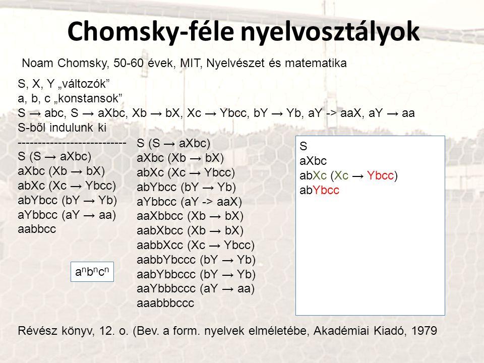 """Noam Chomsky, 50-60 évek, MIT, Nyelvészet és matematika Chomsky-féle nyelvosztályok S, X, Y """"változók"""" a, b, c """"konstansok"""" S → abc, S → aXbc, Xb → bX"""