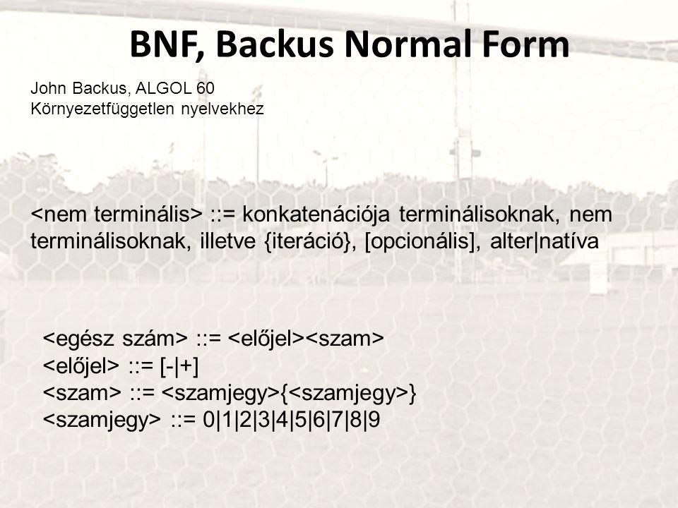 BNF, Backus Normal Form John Backus, ALGOL 60 Környezetfüggetlen nyelvekhez ::= konkatenációja terminálisoknak, nem terminálisoknak, illetve {iteráció
