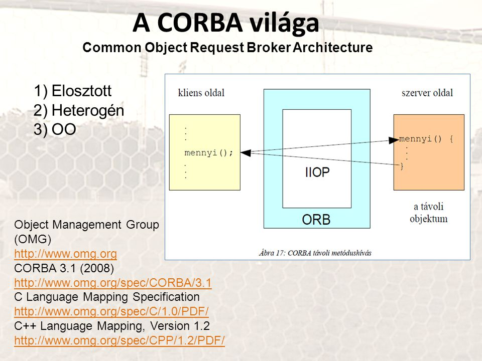 A CORBA világa Common Object Request Broker Architecture 1)Elosztott 2)Heterogén 3)OO Object Management Group (OMG) http://www.omg.org CORBA 3.1 (2008) http://www.omg.org/spec/CORBA/3.1 C Language Mapping Specification http://www.omg.org/spec/C/1.0/PDF/ C++ Language Mapping, Version 1.2 http://www.omg.org/spec/CPP/1.2/PDF/