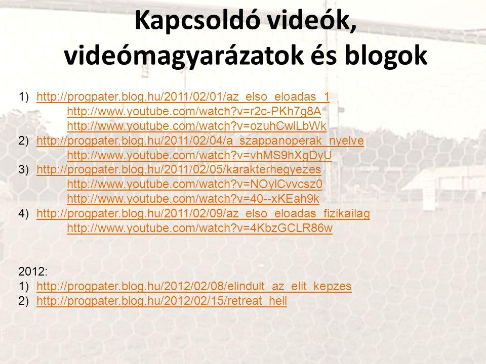 Kapcsoldó videók, videómagyarázatok és blogok 1)http://progpater.blog.hu/2011/02/01/az_elso_eloadas_1 http://www.youtube.com/watch?v=r2c-PKh7g8A http: