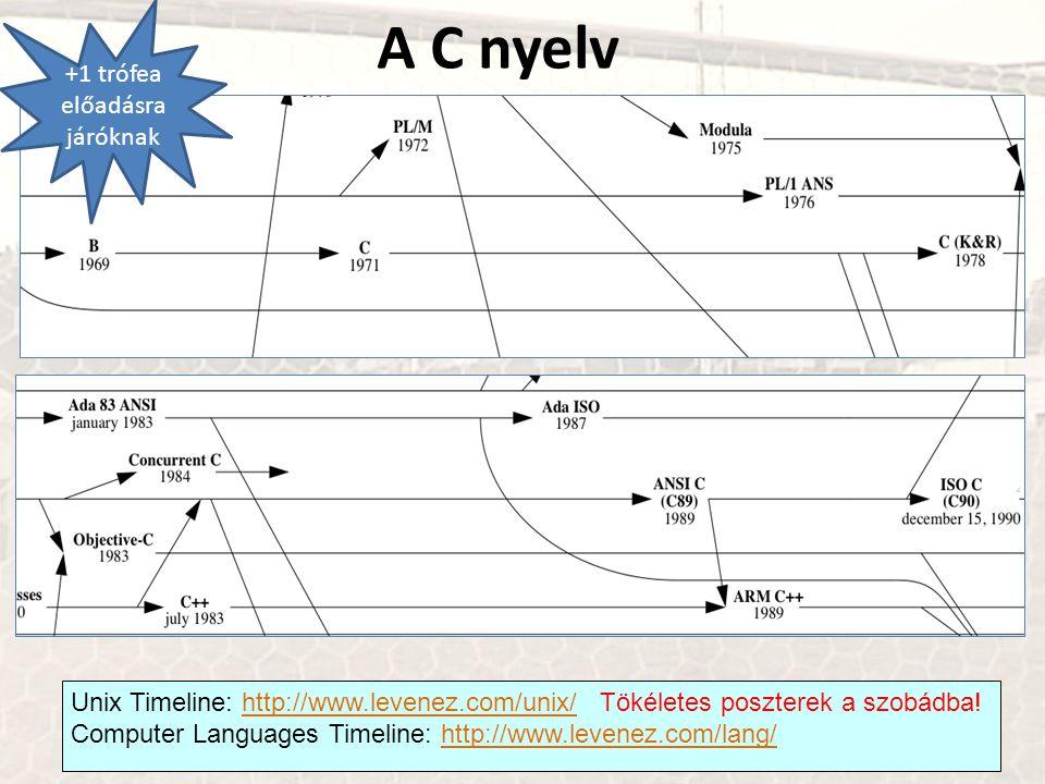 A C nyelv Unix Timeline: http://www.levenez.com/unix/ Tökéletes poszterek a szobádba!http://www.levenez.com/unix/ Computer Languages Timeline: http://