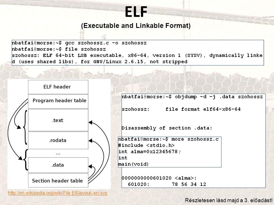ELF (Executable and Linkable Format) Részletesen lásd majd a 3. előadást! http://en.wikipedia.org/wiki/File:Elf-layout--en.svg