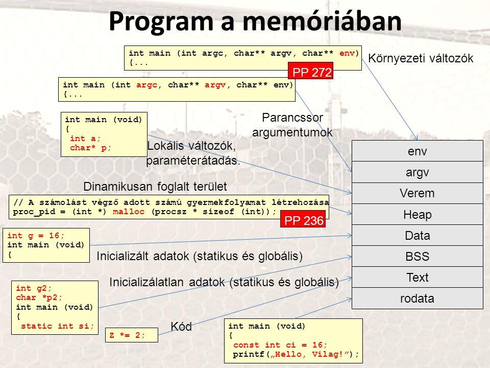 Verem Heap Data BSS Lokális változók, paraméterátadás. Inicializált adatok (statikus és globális) Inicializálatlan adatok (statikus és globális) argv
