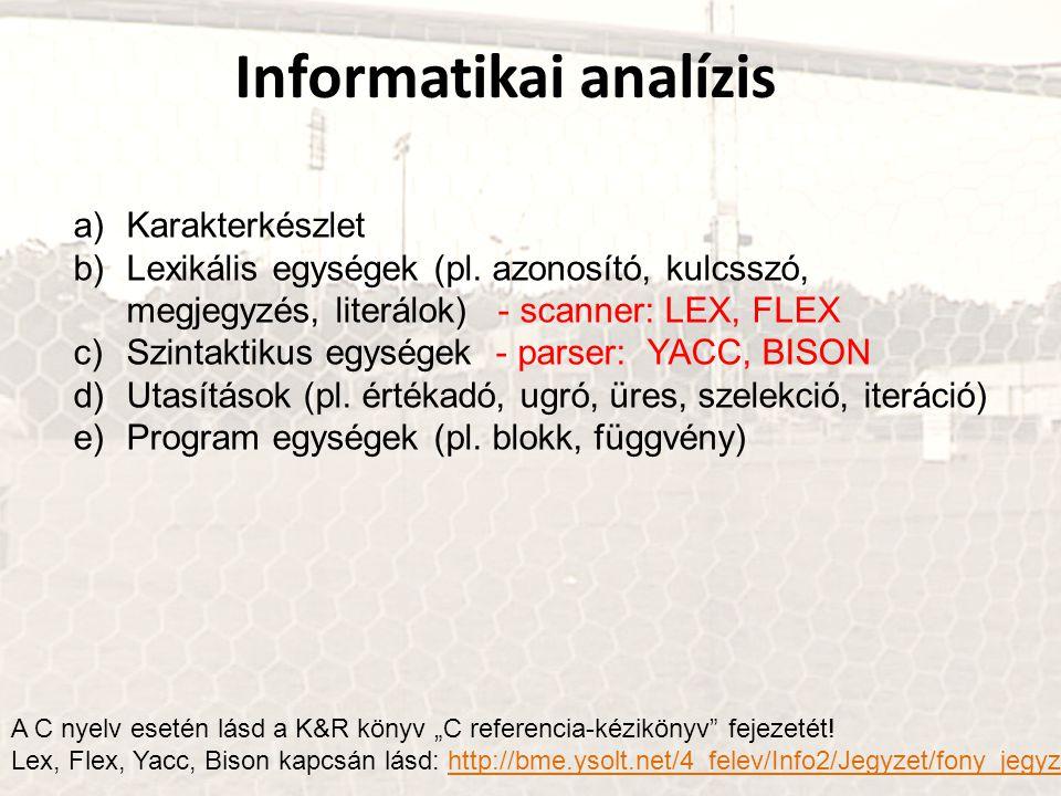 Informatikai analízis a)Karakterkészlet b)Lexikális egységek (pl. azonosító, kulcsszó, megjegyzés, literálok) - scanner: LEX, FLEX c)Szintaktikus egys