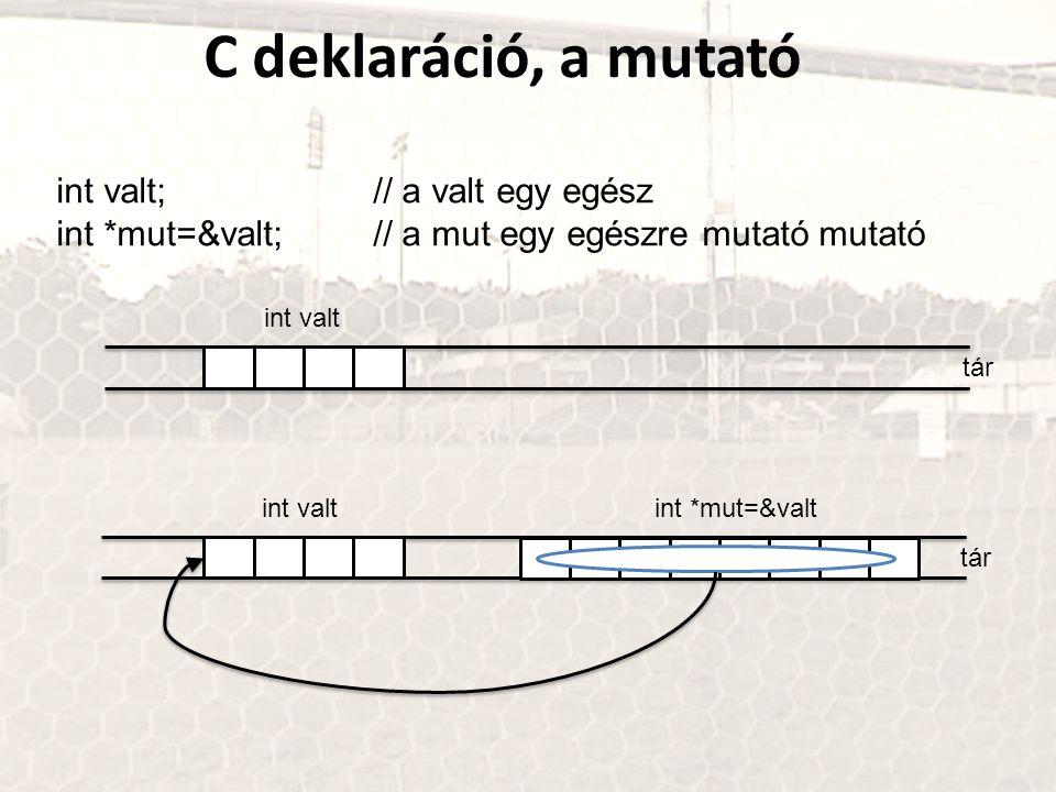 C deklaráció, a mutató int valt; // a valt egy egész int *mut=&valt; // a mut egy egészre mutató mutató tár int valt tár int valtint *mut=&valt