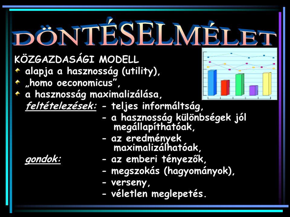 """KÖZGAZDASÁGI MODELL alapja a hasznosság (utility), """"homo oeconomicus"""", a hasznosság maximalizálása, feltételezések:- teljes informáltság, - a hasznoss"""