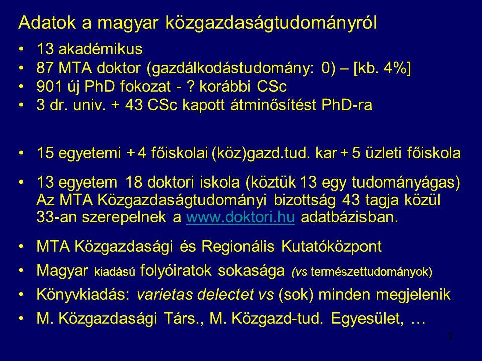 3 Adatok a magyar közgazdaságtudományról 13 akadémikus 87 MTA doktor (gazdálkodástudomány: 0) – [kb.