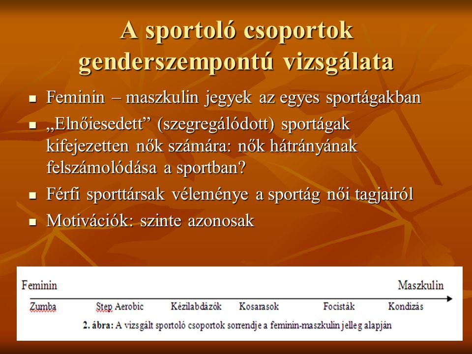 """A sportoló csoportok genderszempontú vizsgálata Feminin – maszkulin jegyek az egyes sportágakban Feminin – maszkulin jegyek az egyes sportágakban """"Elnőiesedett (szegregálódott) sportágak kifejezetten nők számára: nők hátrányának felszámolódása a sportban."""