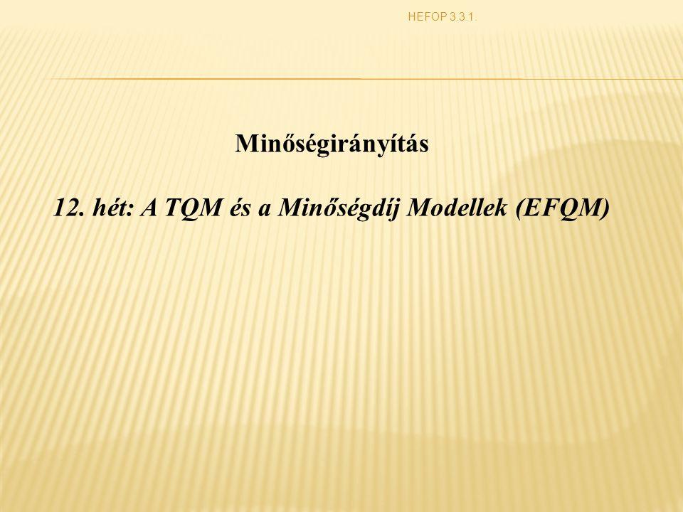 HEFOP 3.3.1. Minőségirányítás 12. hét: A TQM és a Minőségdíj Modellek (EFQM)