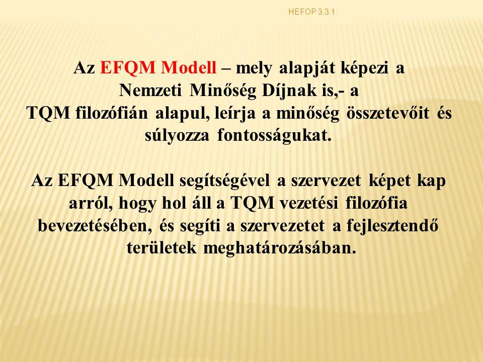 HEFOP 3.3.1. Az EFQM Modell – mely alapját képezi a Nemzeti Minőség Díjnak is,- a TQM filozófián alapul, leírja a minőség összetevőit és súlyozza font
