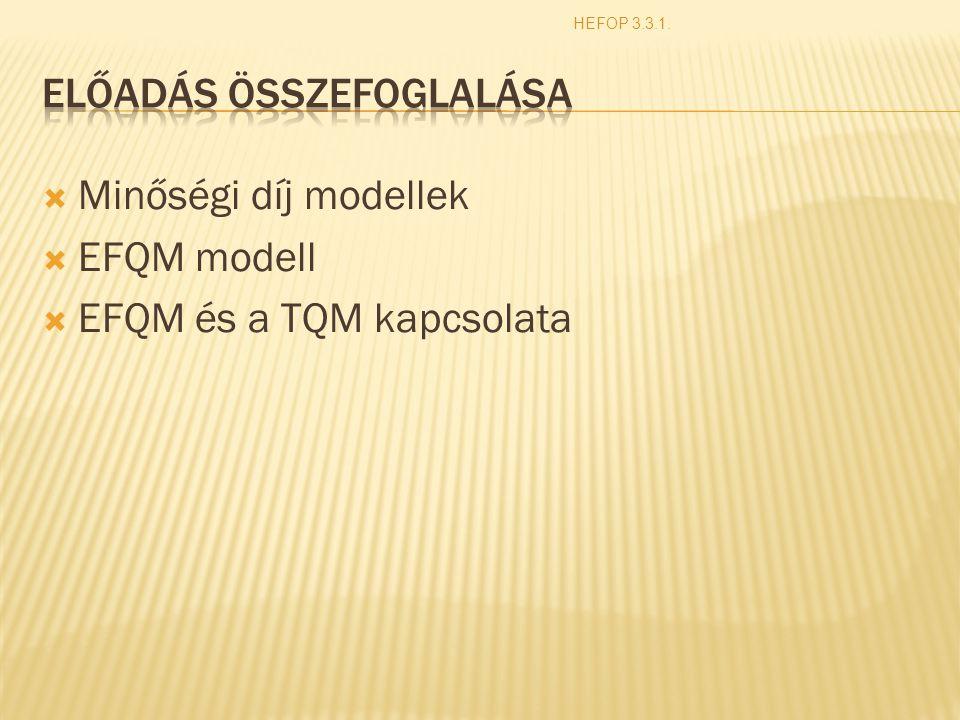  Minőségi díj modellek  EFQM modell  EFQM és a TQM kapcsolata HEFOP 3.3.1.