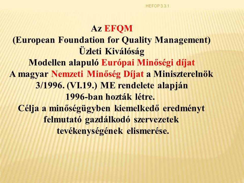 HEFOP 3.3.1. Az EFQM (European Foundation for Quality Management) Üzleti Kiválóság Modellen alapuló Európai Minőségi díjat A magyar Nemzeti Minőség Dí