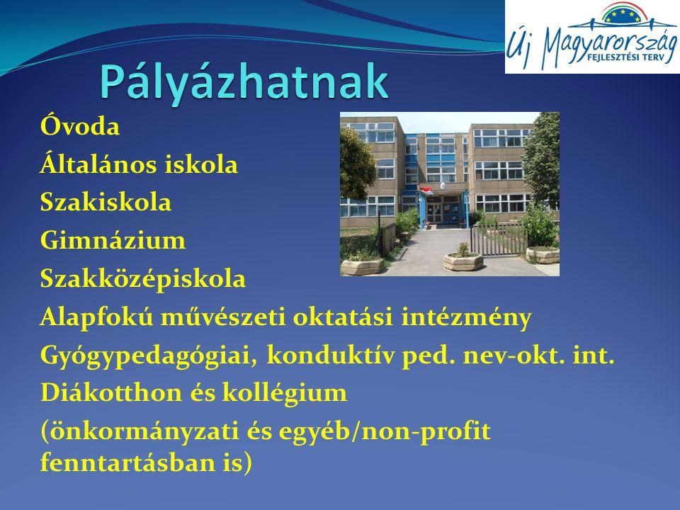 Óvoda Általános iskola Szakiskola Gimnázium Szakközépiskola Alapfokú művészeti oktatási intézmény Gyógypedagógiai, konduktív ped.