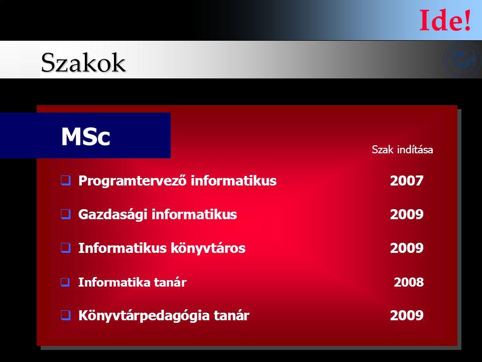 Szakok MSc  Programtervező informatikus 2007  Gazdasági informatikus 2009  Informatikus könyvtáros 2009  Informatika tanár 2008  Könyvtárpedagógi