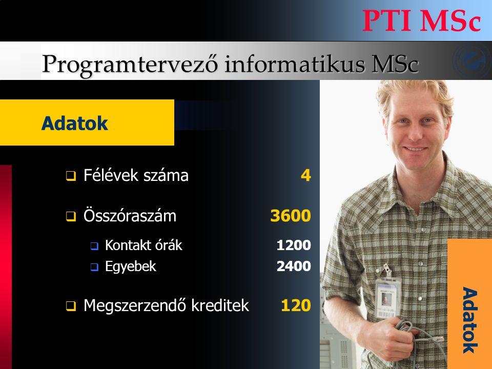 Programtervező informatikus MSc PTI MSc Adatok FFélévek száma4 ÖÖsszóraszám3600 KKontakt órák1200 EEgyebek2400 MMegszerzendő kreditek120 A d