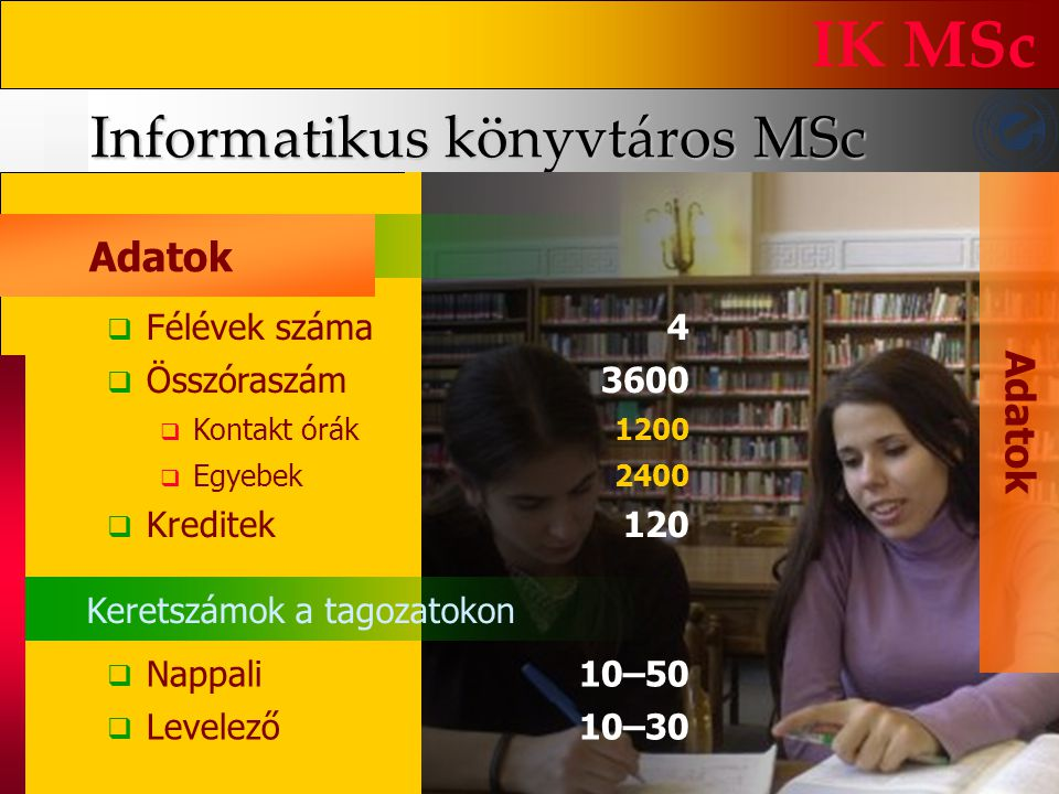 Informatikus könyvtáros MSc IK MSc A d a t o k FFélévek száma4 ÖÖsszóraszám3600 KKontakt órák1200 EEgyebek2400 KKreditek120 NNappali10–50