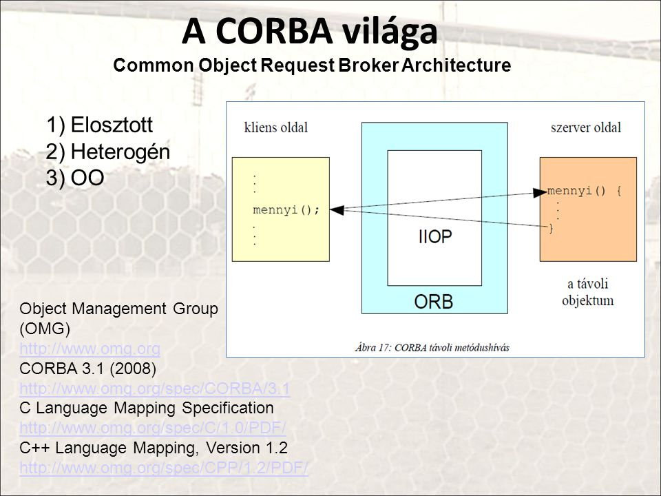 A CORBA világa Common Object Request Broker Architecture 1)Elosztott 2)Heterogén 3)OO Object Management Group (OMG) http://www.omg.org CORBA 3.1 (2008