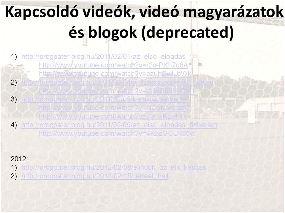 Kapcsoldó videók, videó magyarázatok és blogok (deprecated) 1)http://progpater.blog.hu/2011/02/01/az_elso_eloadas_1 http://www.youtube.com/watch?v=r2c-PKh7g8A http://www.youtube.com/watch?v=ozuhCwlLbWkhttp://progpater.blog.hu/2011/02/01/az_elso_eloadas_1 http://www.youtube.com/watch?v=r2c-PKh7g8A http://www.youtube.com/watch?v=ozuhCwlLbWk 2)http://progpater.blog.hu/2011/02/04/a_szappanoperak_nyelve http://www.youtube.com/watch?v=vhMS9hXgDyUhttp://progpater.blog.hu/2011/02/04/a_szappanoperak_nyelve http://www.youtube.com/watch?v=vhMS9hXgDyU 3)http://progpater.blog.hu/2011/02/05/karakterhegyezes http://www.youtube.com/watch?v=NOylCvvcsz0 http://www.youtube.com/watch?v=40--xKEah9khttp://progpater.blog.hu/2011/02/05/karakterhegyezes http://www.youtube.com/watch?v=NOylCvvcsz0 http://www.youtube.com/watch?v=40--xKEah9k 4)http://progpater.blog.hu/2011/02/09/az_elso_eloadas_fizikailag http://www.youtube.com/watch?v=4KbzGCLR86whttp://progpater.blog.hu/2011/02/09/az_elso_eloadas_fizikailag http://www.youtube.com/watch?v=4KbzGCLR86w 2012: 1)http://progpater.blog.hu/2012/02/08/elindult_az_elit_kepzeshttp://progpater.blog.hu/2012/02/08/elindult_az_elit_kepzes 2)http://progpater.blog.hu/2012/02/15/retreat_hellhttp://progpater.blog.hu/2012/02/15/retreat_hell