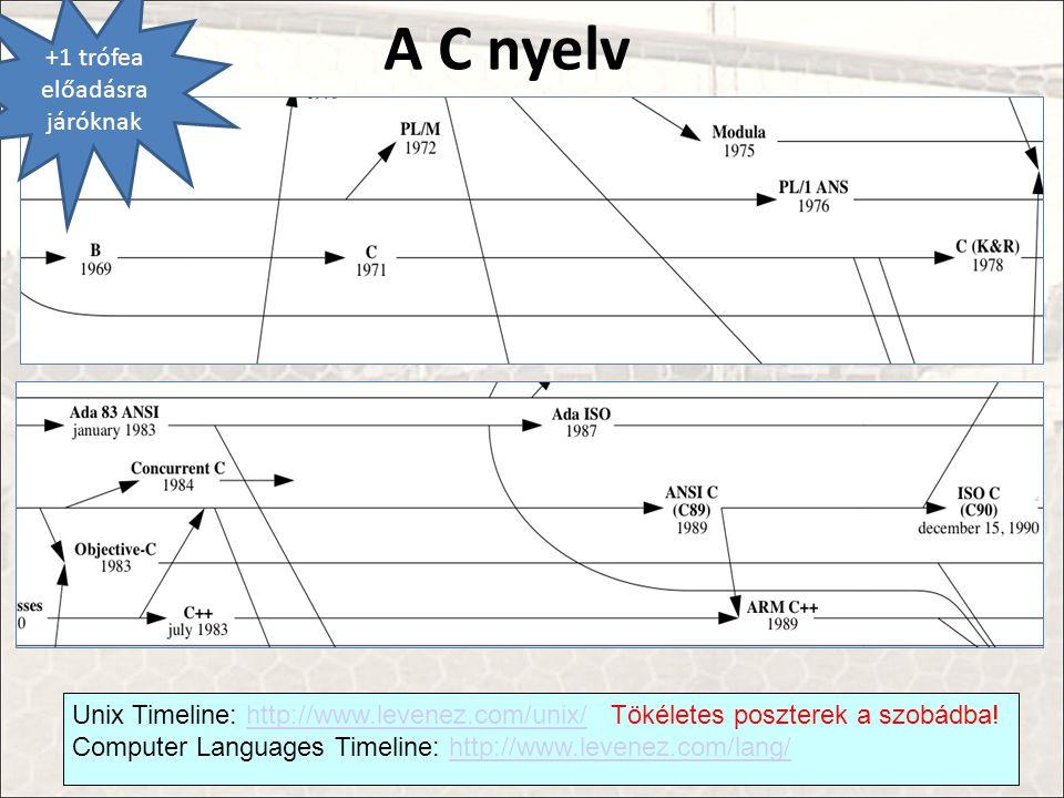 A C nyelv Unix Timeline: http://www.levenez.com/unix/ Tökéletes poszterek a szobádba!http://www.levenez.com/unix/ Computer Languages Timeline: http://www.levenez.com/lang/http://www.levenez.com/lang/ +1 trófea előadásra járóknak