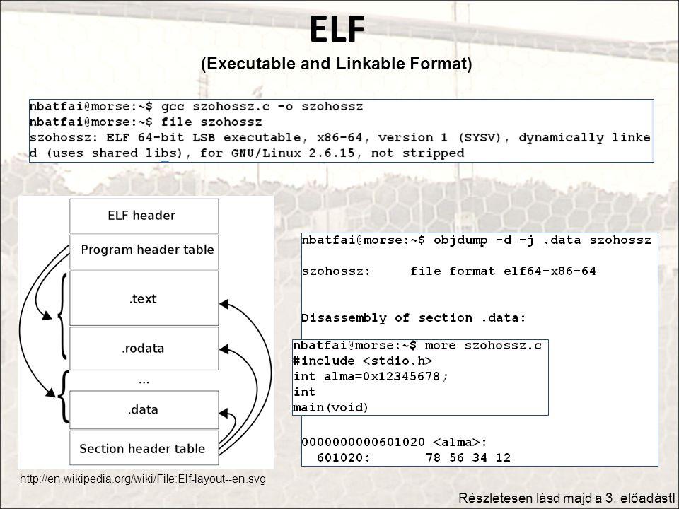 ELF (Executable and Linkable Format) Részletesen lásd majd a 3.