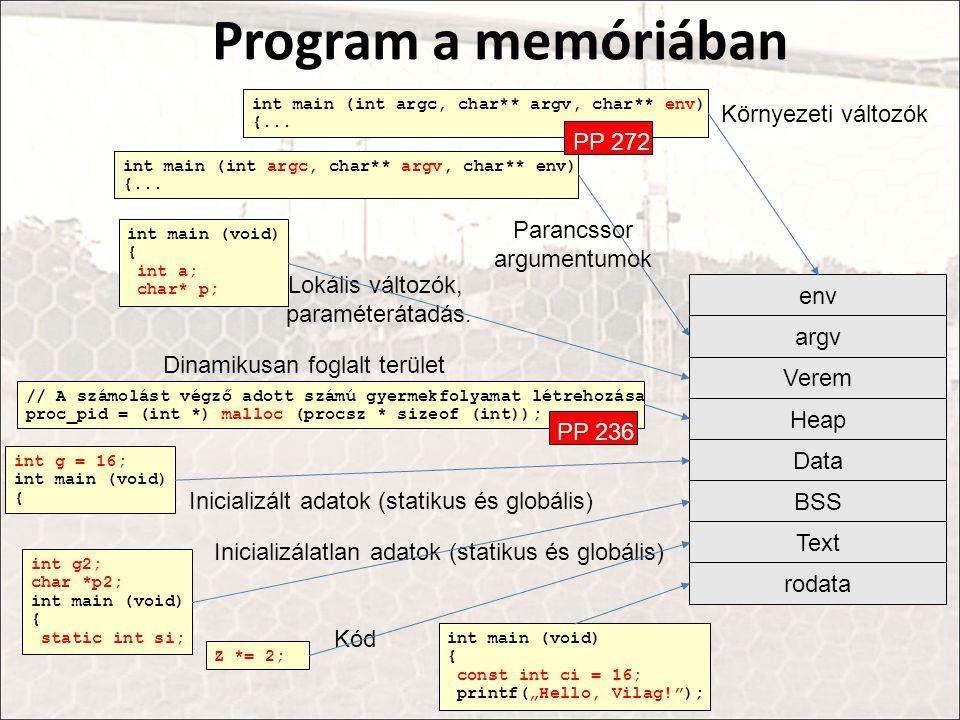 Verem Heap Data BSS Lokális változók, paraméterátadás.