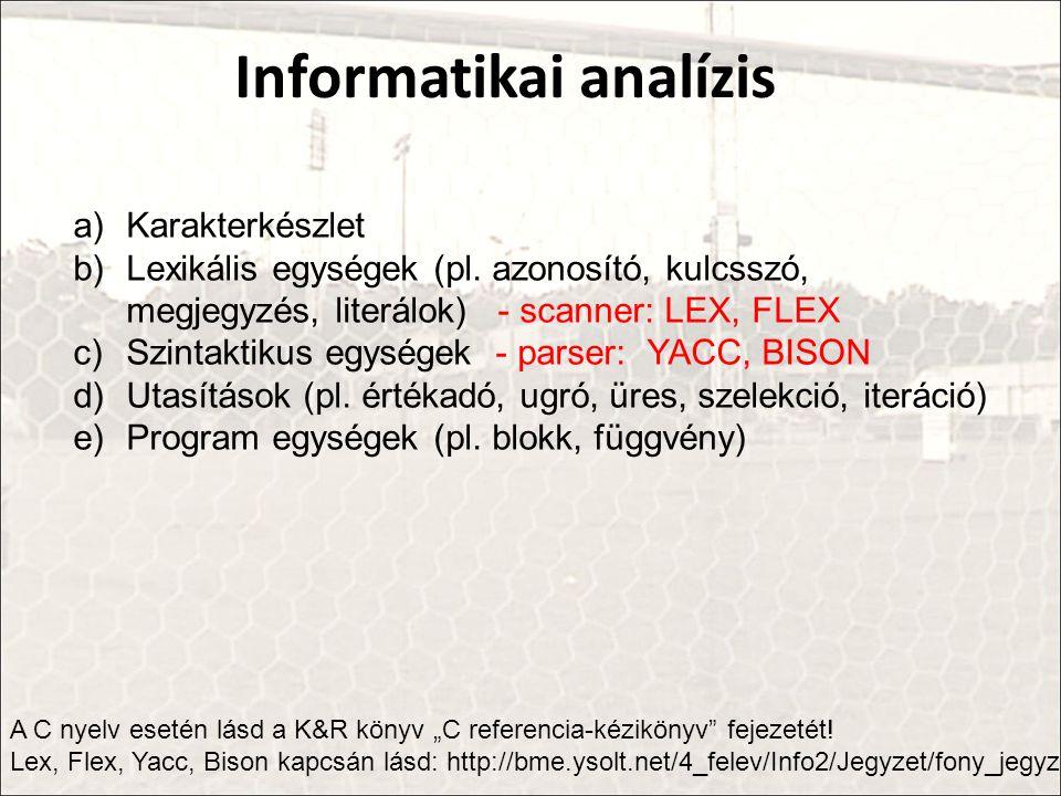 Informatikai analízis a)Karakterkészlet b)Lexikális egységek (pl.