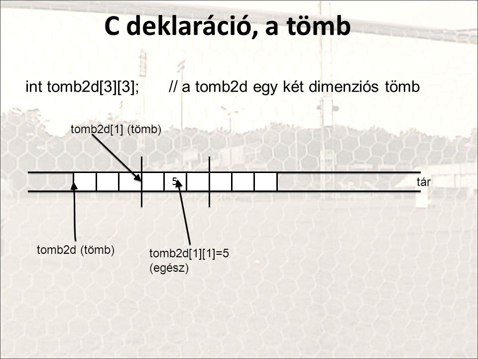 C deklaráció, a tömb int tomb2d[3][3]; // a tomb2d egy két dimenziós tömb tár 5 tomb2d (tömb) tomb2d[1][1]=5 (egész) tomb2d[1] (tömb)