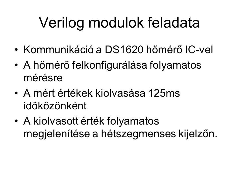 Verilog modulok feladata Kommunikáció a DS1620 hőmérő IC-vel A hőmérő felkonfigurálása folyamatos mérésre A mért értékek kiolvasása 125ms időközönként