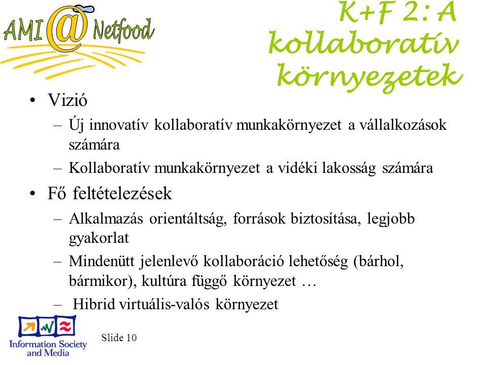 Slide 10 K+F 2: A kollaboratív környezetek Vizió –Új innovatív kollaboratív munkakörnyezet a vállalkozások számára –Kollaboratív munkakörnyezet a vidéki lakosság számára Fő feltételezések –Alkalmazás orientáltság, források biztosítása, legjobb gyakorlat –Mindenütt jelenlevő kollaboráció lehetőség (bárhol, bármikor), kultúra függő környezet … – Hibrid virtuális-valós környezet