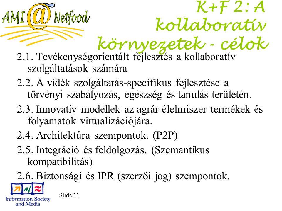 Slide 11 K+F 2: A kollaboratív környezetek - célok 2.1.