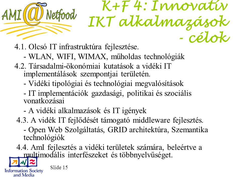 Slide 15 K+F 4: Innovatív IKT alkalmazások - célok 4.1. Olcsó IT infrastruktúra fejlesztése. - WLAN, WIFI, WIMAX, műholdas technológiák 4.2. Társadalm