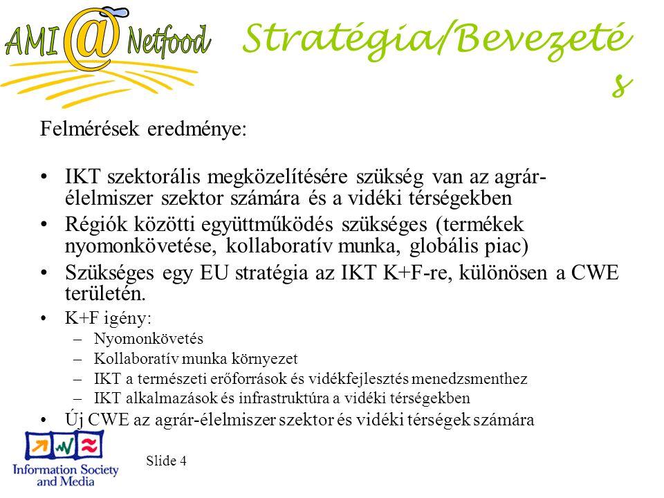 Slide 4 Stratégia/Bevezeté s Felmérések eredménye: IKT szektorális megközelítésére szükség van az agrár- élelmiszer szektor számára és a vidéki térségekben Régiók közötti együttműködés szükséges (termékek nyomonkövetése, kollaboratív munka, globális piac) Szükséges egy EU stratégia az IKT K+F-re, különösen a CWE területén.