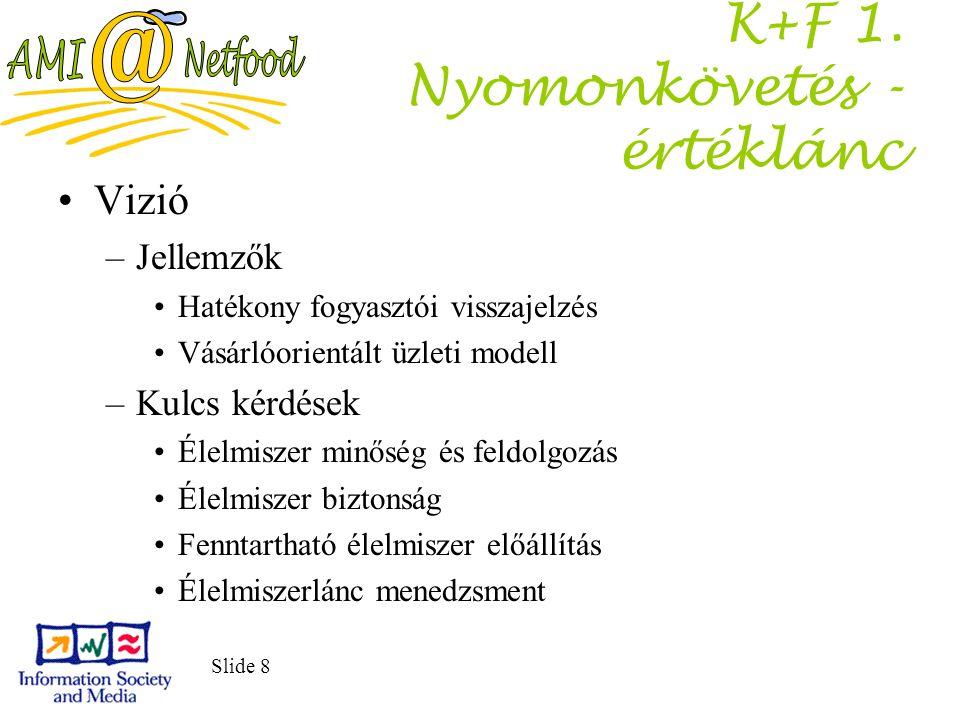 Slide 8 K+F 1. Nyomonkövetés - értéklánc Vizió –Jellemzők Hatékony fogyasztói visszajelzés Vásárlóorientált üzleti modell –Kulcs kérdések Élelmiszer m